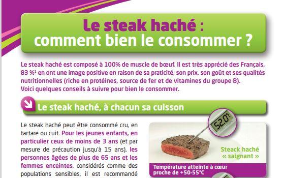 Le steak haché : comment bien le consommer ?