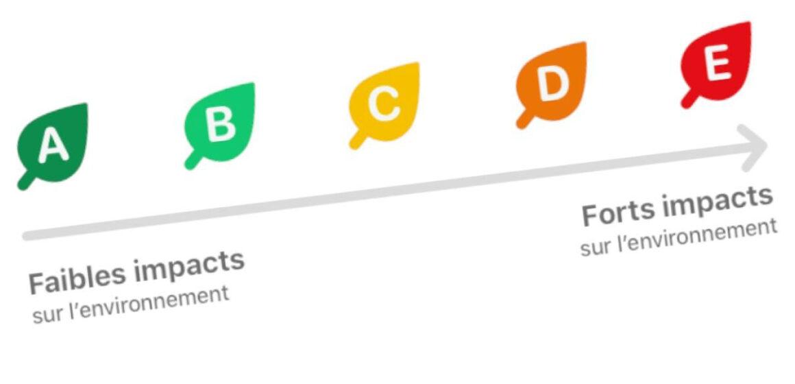 Eco-score : un coup d'com qui dessert l'information des consommateurs
