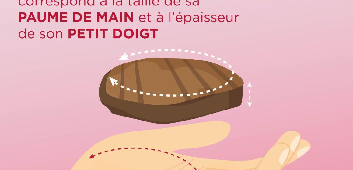 Les Français ne consomment pas trop de viande (données Crédoc)