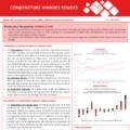 Conjoncture Viandes Bovines : consommation par bilan en hausse (+9,5%) en mars 2021 (FranceAgriMer)